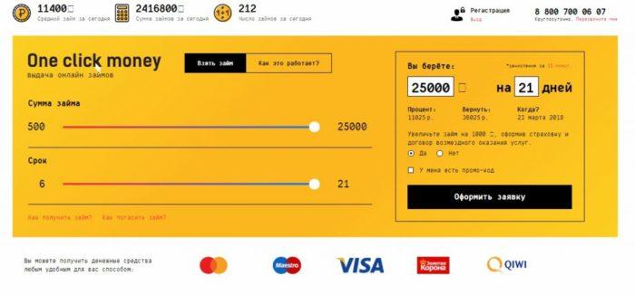 одобрение кредита через сбербанк онлайн